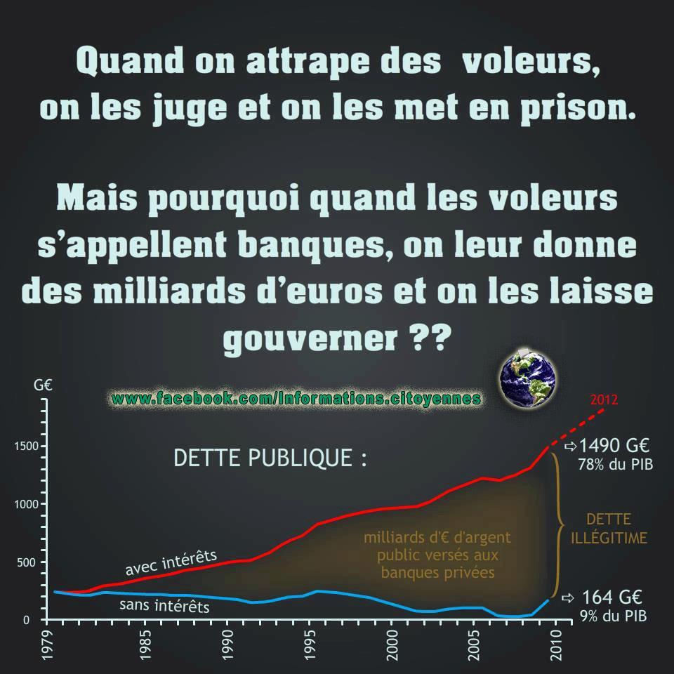gangstersAutorisés